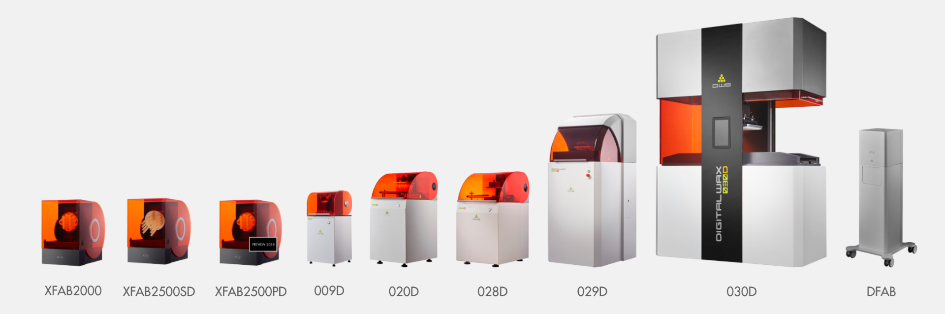 Impresora 3d DWS XFAB
